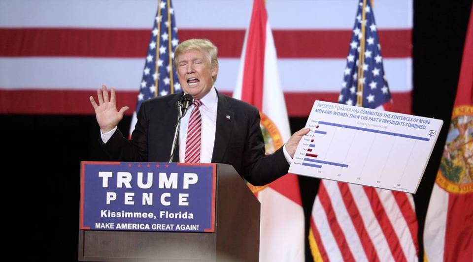 Trump speaking at a rally in Florida.