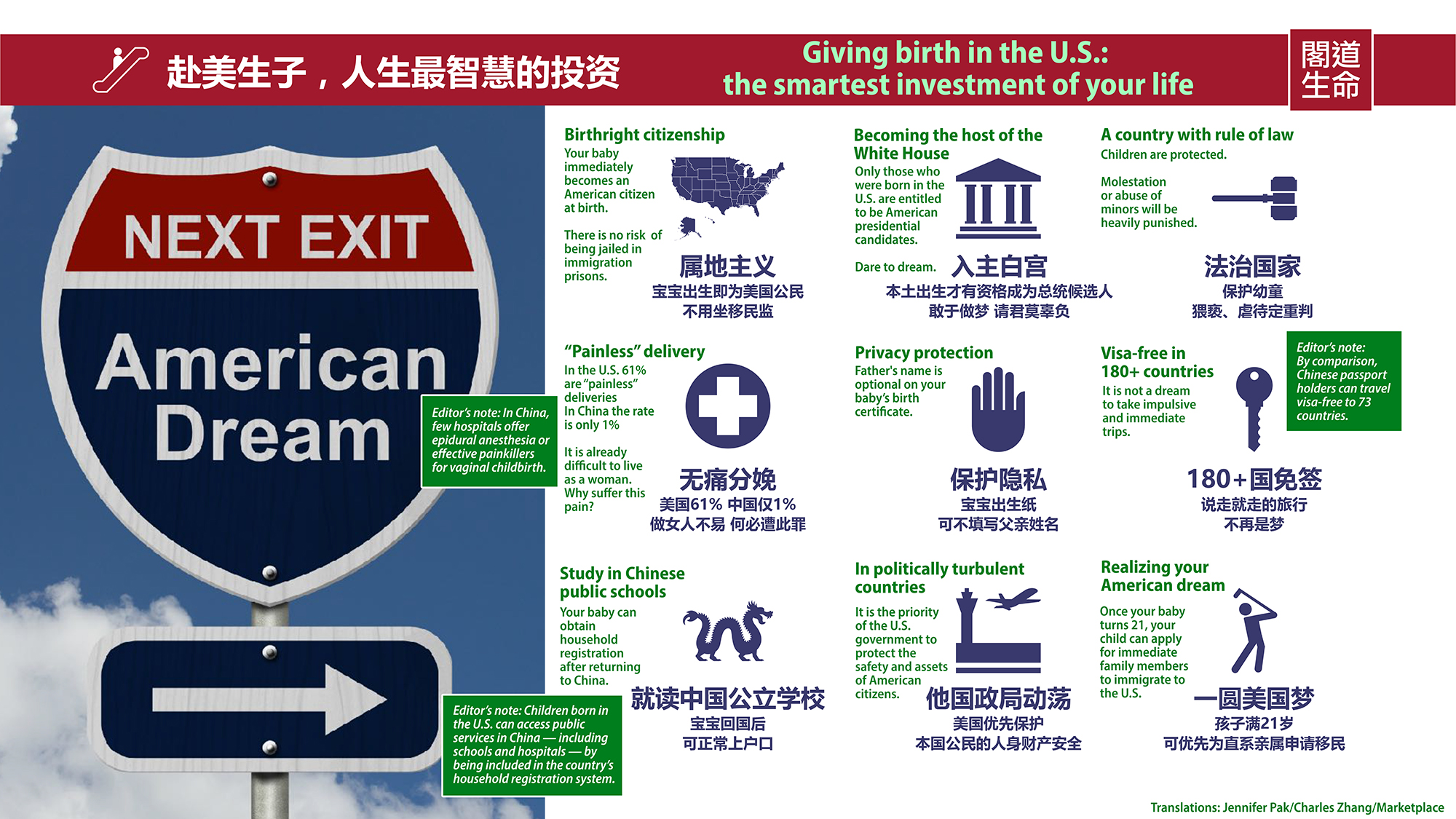 Steps Chinese women take to secure U S  citizenship for their babies