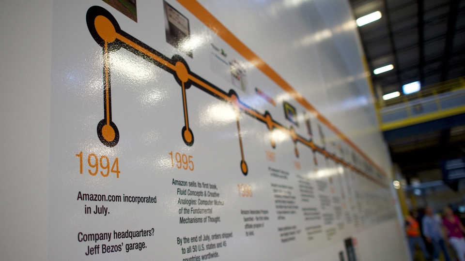 An Amazon company timeline starts with the founding in 1994 at the Amazon Fulfillment Center on August 1, 2017 in Robbinsville, New Jersey.