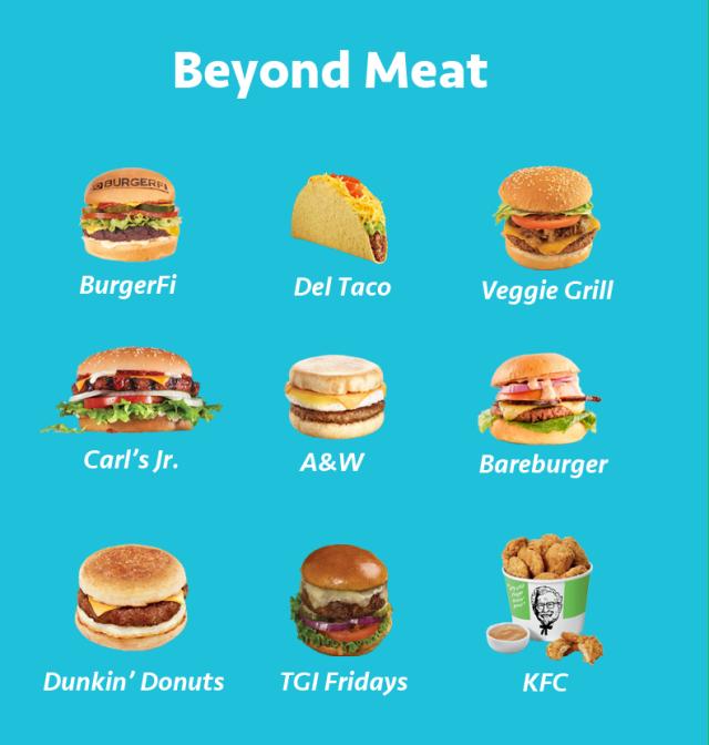 beyond meat berlin