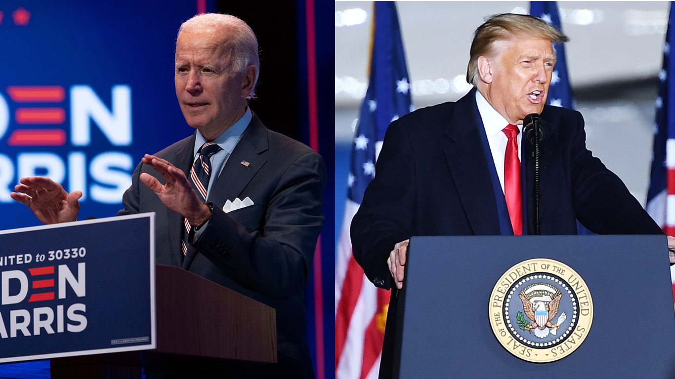 Comparing Biden's and Trump's economic policies - Marketplace